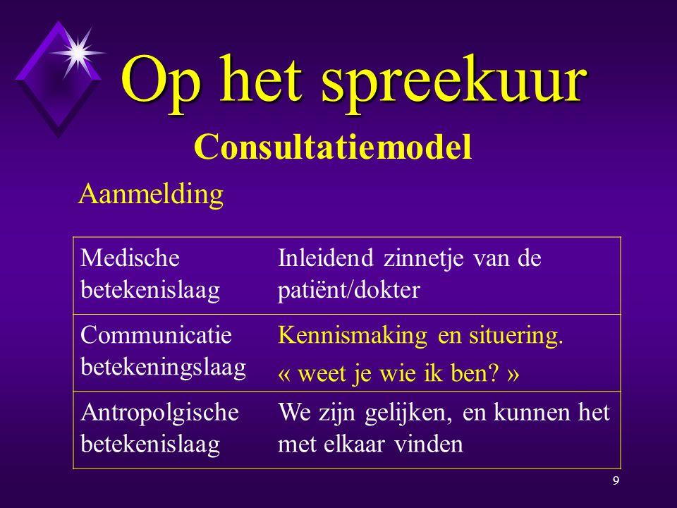8 Op het spreekuur Consultatiemodel