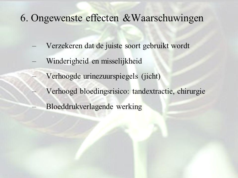6. Ongewenste effecten &Waarschuwingen –Verzekeren dat de juiste soort gebruikt wordt –Winderigheid en misselijkheid –Verhoogde urinezuurspiegels (jic