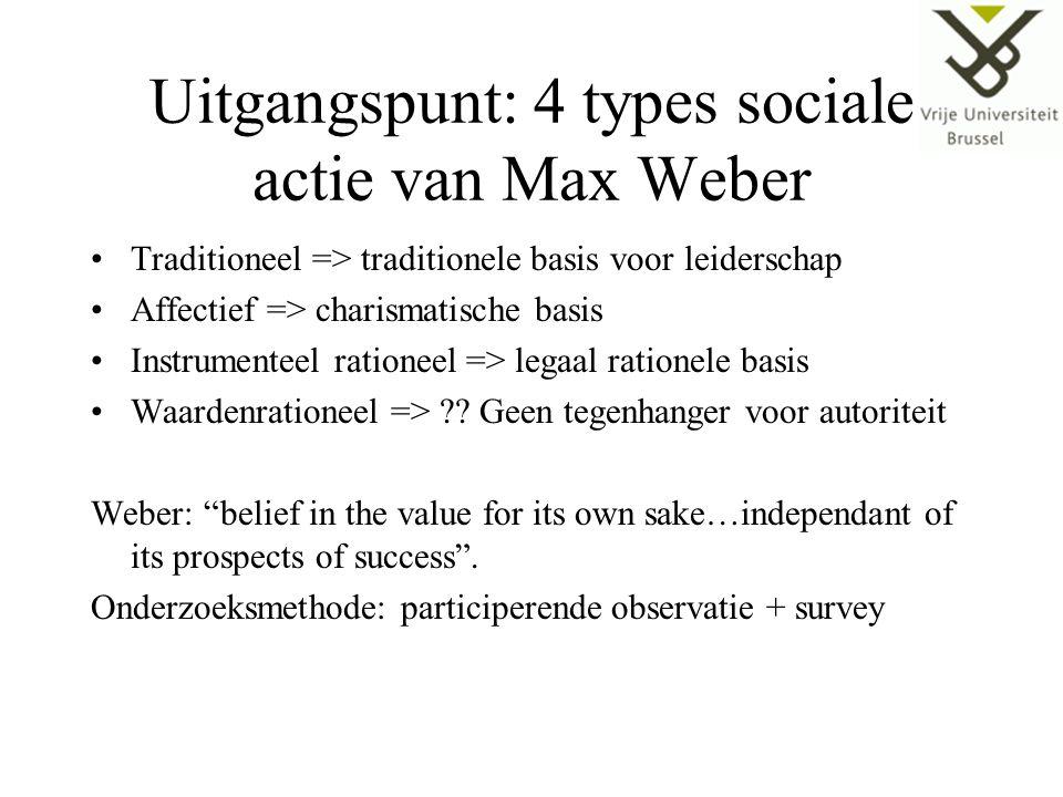 Uitgangspunt: 4 types sociale actie van Max Weber Traditioneel => traditionele basis voor leiderschap Affectief => charismatische basis Instrumenteel rationeel => legaal rationele basis Waardenrationeel => ?.
