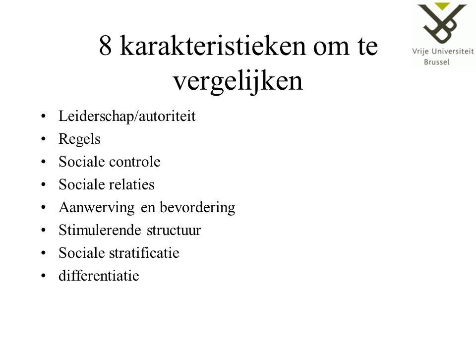 8 karakteristieken om te vergelijken Leiderschap/autoriteit Regels Sociale controle Sociale relaties Aanwerving en bevordering Stimulerende structuur Sociale stratificatie differentiatie