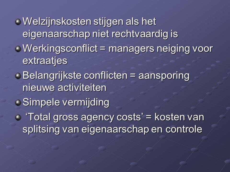 Welzijnskosten stijgen als het eigenaarschap niet rechtvaardig is Werkingsconflict = managers neiging voor extraatjes Belangrijkste conflicten = aansp
