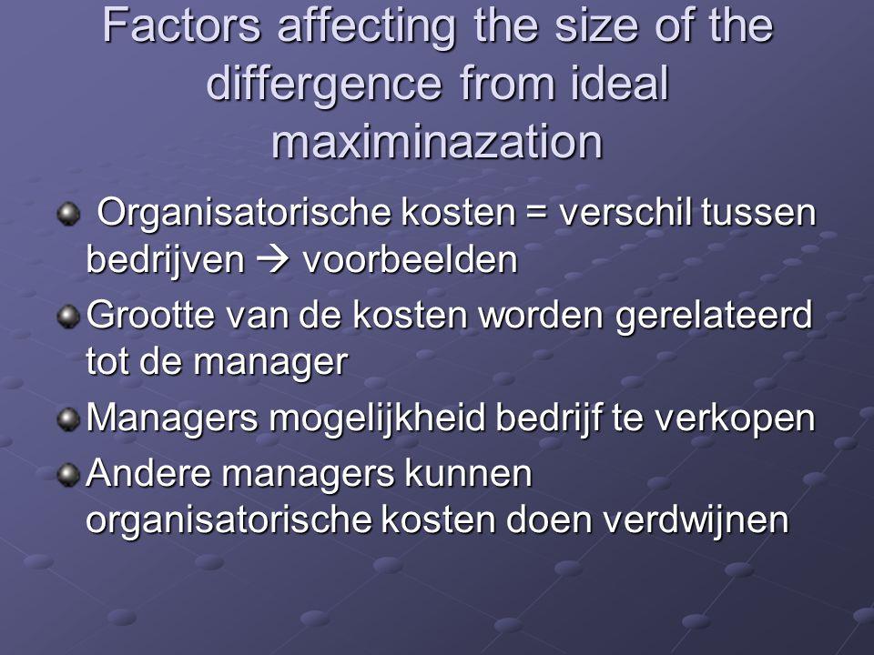 Factors affecting the size of the differgence from ideal maximinazation Organisatorische kosten = verschil tussen bedrijven  voorbeelden Organisatori