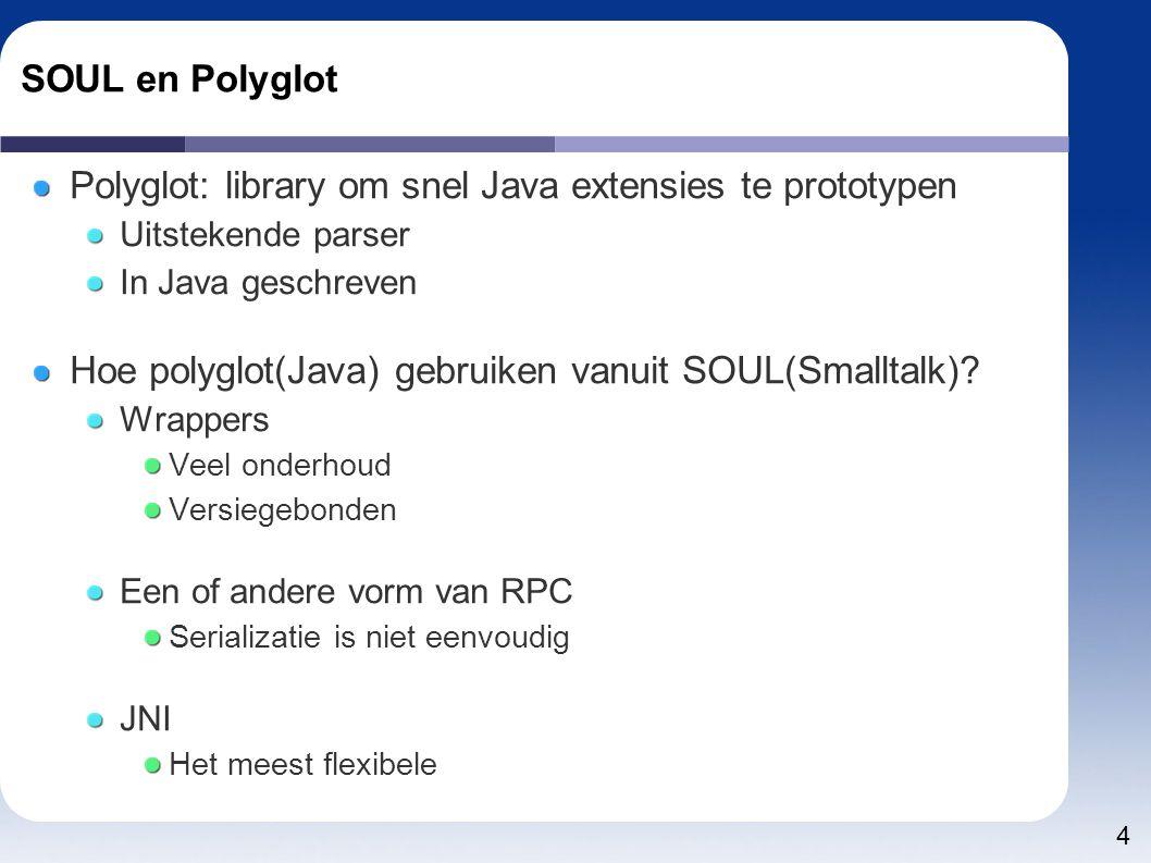 4 SOUL en Polyglot Polyglot: library om snel Java extensies te prototypen Uitstekende parser In Java geschreven Hoe polyglot(Java) gebruiken vanuit SO
