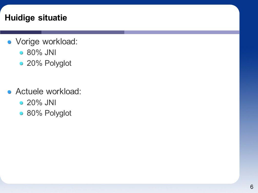 6 Huidige situatie Vorige workload: 80% JNI 20% Polyglot Actuele workload: 20% JNI 80% Polyglot