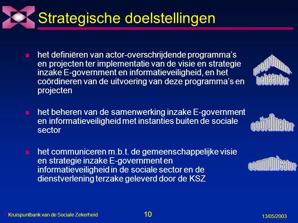 10 13/05/2003 Kruispuntbank van de Sociale Zekerheid Strategische doelstellingen n het definiëren van actor-overschrijdende programma's en projecten t