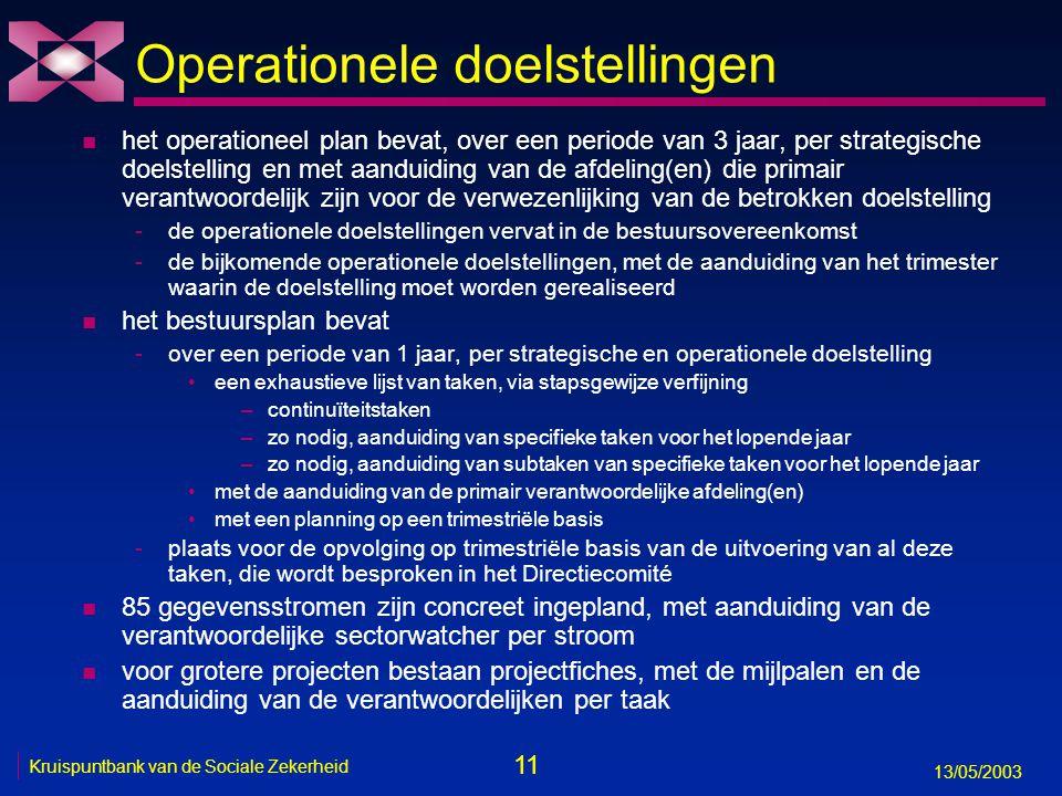 11 13/05/2003 Kruispuntbank van de Sociale Zekerheid Operationele doelstellingen n het operationeel plan bevat, over een periode van 3 jaar, per strat