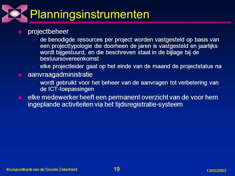19 13/05/2003 Kruispuntbank van de Sociale Zekerheid Planningsinstrumenten n projectbeheer -de benodigde resources per project worden vastgesteld op b