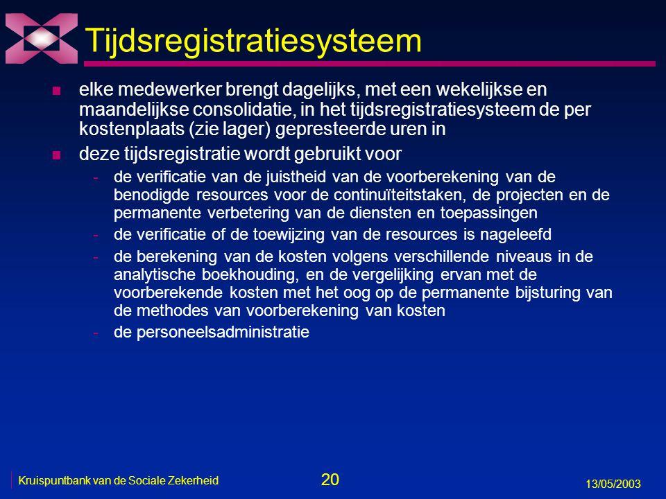 20 13/05/2003 Kruispuntbank van de Sociale Zekerheid Tijdsregistratiesysteem n elke medewerker brengt dagelijks, met een wekelijkse en maandelijkse co