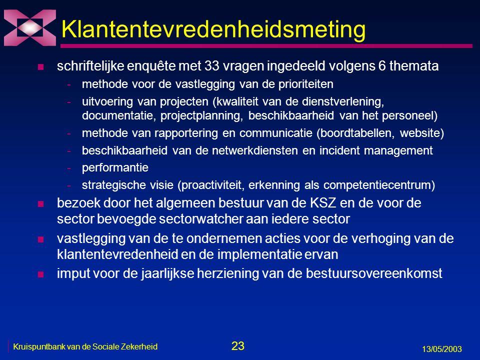 23 13/05/2003 Kruispuntbank van de Sociale Zekerheid Klantentevredenheidsmeting n schriftelijke enquête met 33 vragen ingedeeld volgens 6 themata -met