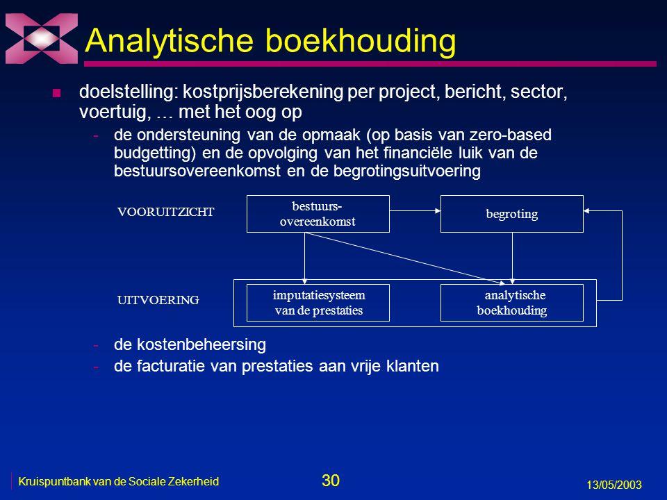 30 13/05/2003 Kruispuntbank van de Sociale Zekerheid Analytische boekhouding n doelstelling: kostprijsberekening per project, bericht, sector, voertui