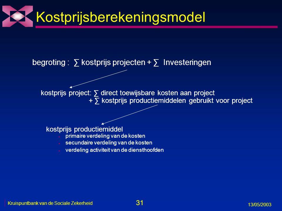 31 13/05/2003 Kruispuntbank van de Sociale Zekerheid begroting : ∑ kostprijs projecten + ∑ Investeringen kostprijs project: ∑ direct toewijsbare koste