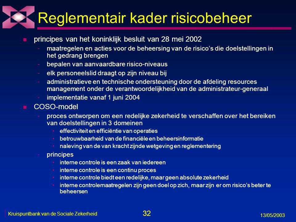 32 13/05/2003 Kruispuntbank van de Sociale Zekerheid Reglementair kader risicobeheer n principes van het koninklijk besluit van 28 mei 2002 -maatregel