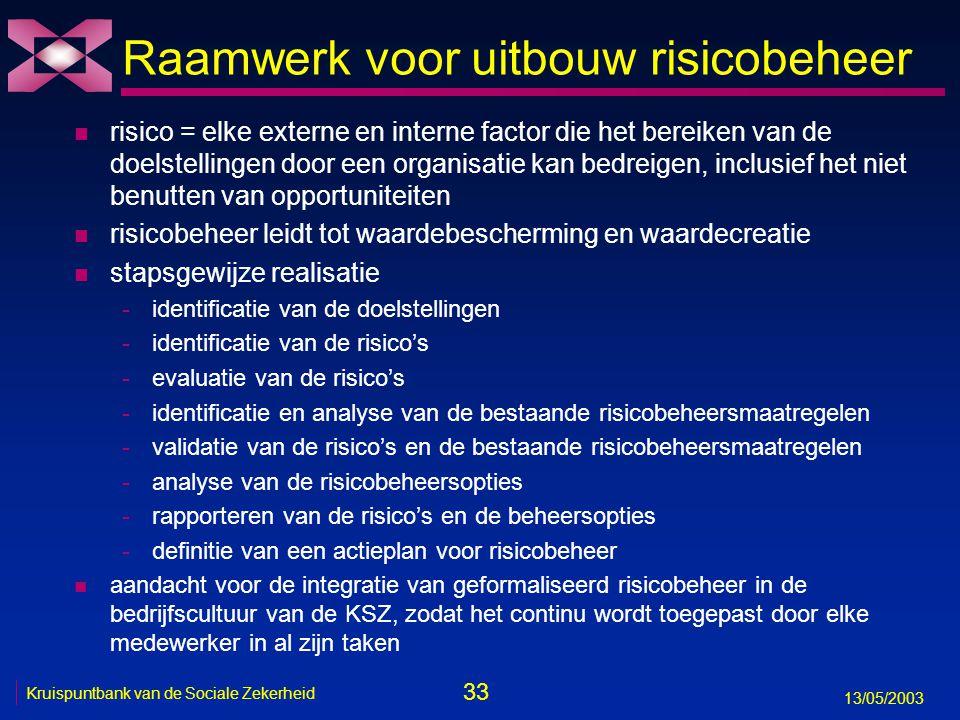 33 13/05/2003 Kruispuntbank van de Sociale Zekerheid Raamwerk voor uitbouw risicobeheer n risico = elke externe en interne factor die het bereiken van
