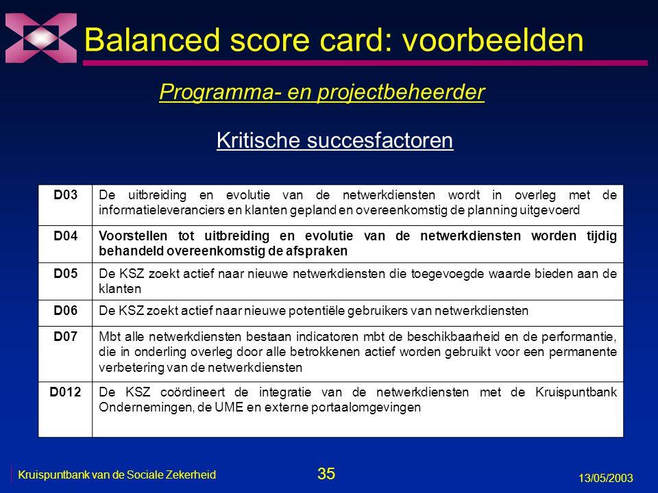 35 13/05/2003 Kruispuntbank van de Sociale Zekerheid Balanced score card: voorbeelden Programma- en projectbeheerder D03De uitbreiding en evolutie van