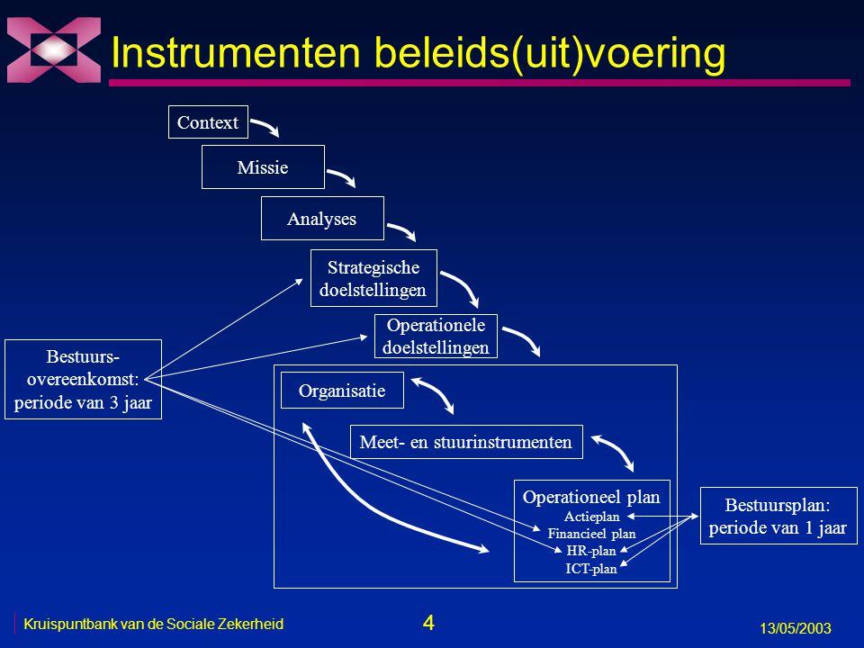 4 13/05/2003 Kruispuntbank van de Sociale Zekerheid Instrumenten beleids(uit)voering Bestuurs- overeenkomst: periode van 3 jaar Bestuursplan: periode