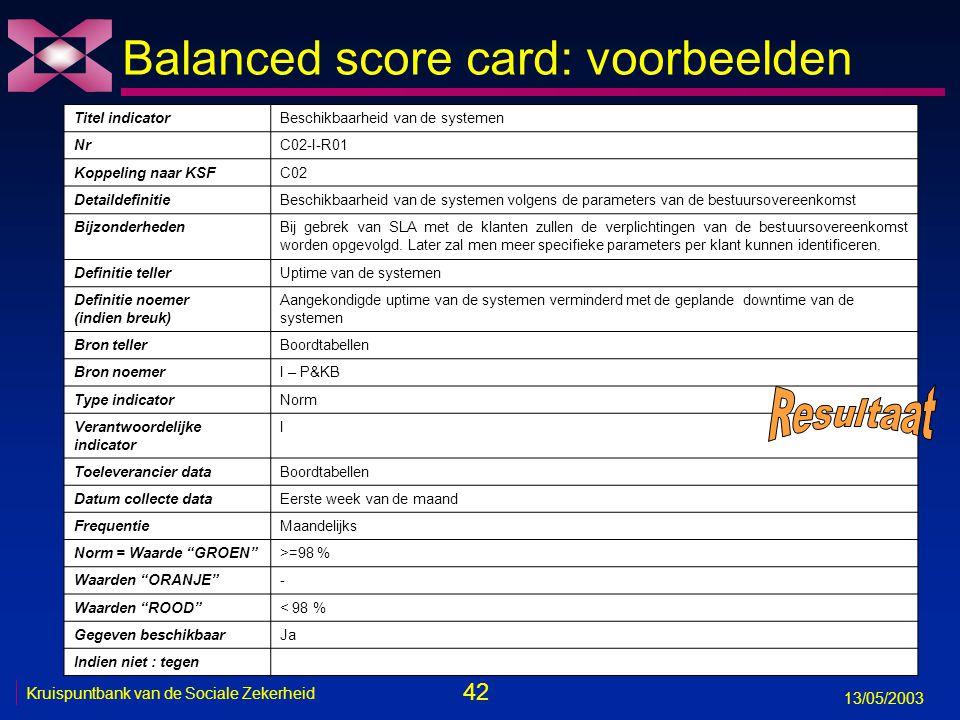 42 13/05/2003 Kruispuntbank van de Sociale Zekerheid Balanced score card: voorbeelden Titel indicatorBeschikbaarheid van de systemen NrC02-I-R01 Koppe