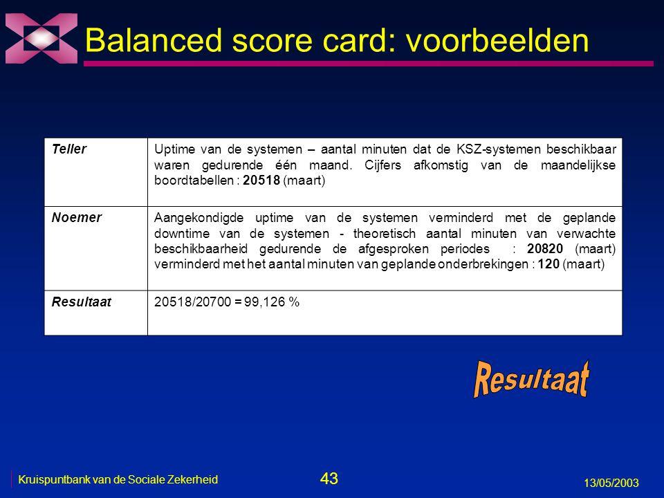43 13/05/2003 Kruispuntbank van de Sociale Zekerheid Balanced score card: voorbeelden TellerUptime van de systemen – aantal minuten dat de KSZ-systeme