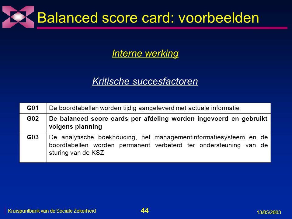 44 13/05/2003 Kruispuntbank van de Sociale Zekerheid Balanced score card: voorbeelden Interne werking Kritische succesfactoren G01De boordtabellen wor