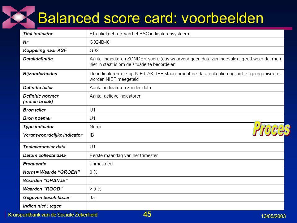 45 13/05/2003 Kruispuntbank van de Sociale Zekerheid Balanced score card: voorbeelden Titel indicatorEffectief gebruik van het BSC indicatorensysteem