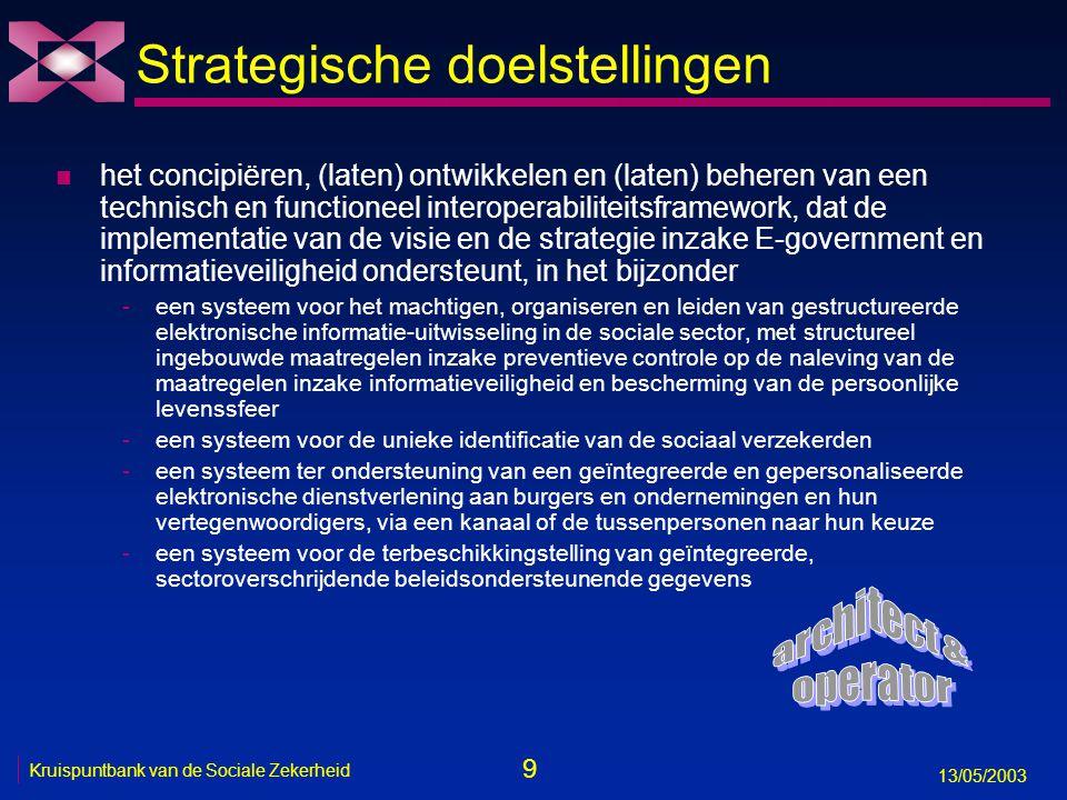 9 13/05/2003 Kruispuntbank van de Sociale Zekerheid Strategische doelstellingen n het concipiëren, (laten) ontwikkelen en (laten) beheren van een tech