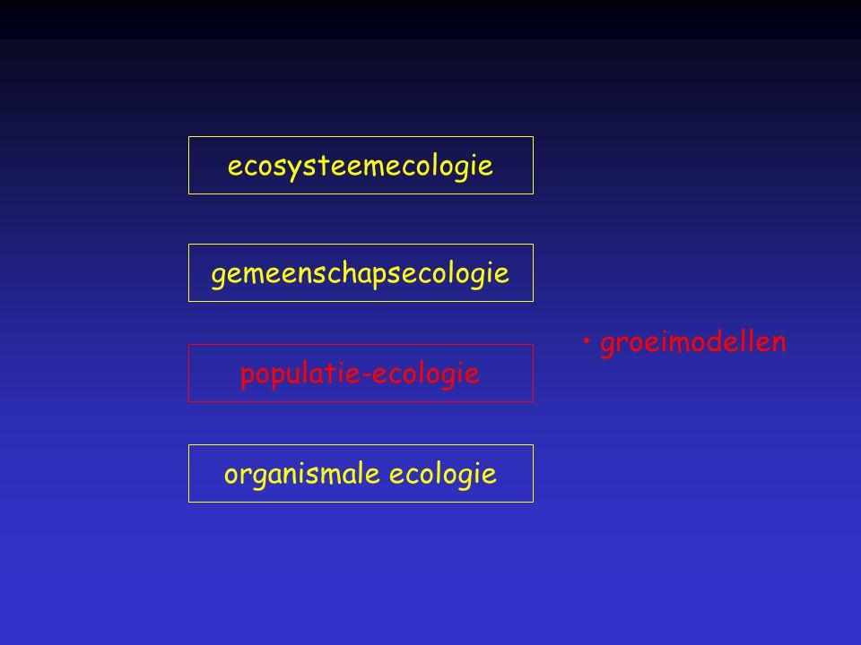 organismale ecologie populatie-ecologie gemeenschapsecologie ecosysteemecologie groeimodellen