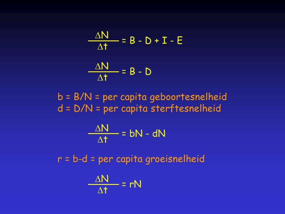  N  t = B - D + I - E  N  t = B - D b = B/N = per capita geboortesnelheid d = D/N = per capita sterftesnelheid  N  t = bN - dN r = b-d = per