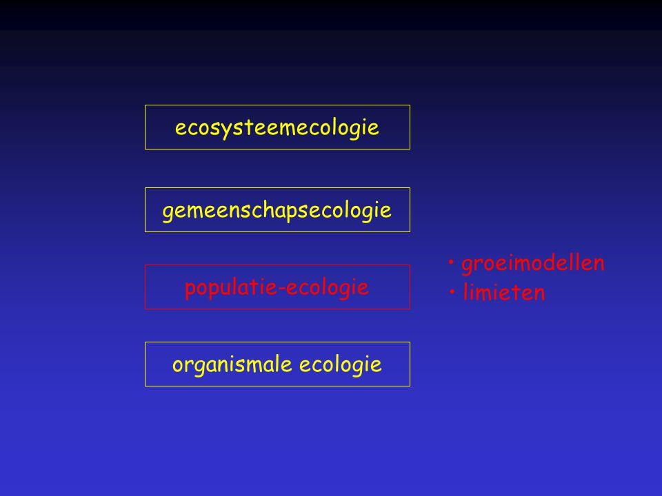 organismale ecologie populatie-ecologie gemeenschapsecologie ecosysteemecologie groeimodellen limieten