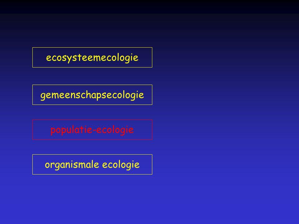 organismale ecologie populatie-ecologie gemeenschapsecologie ecosysteemecologie