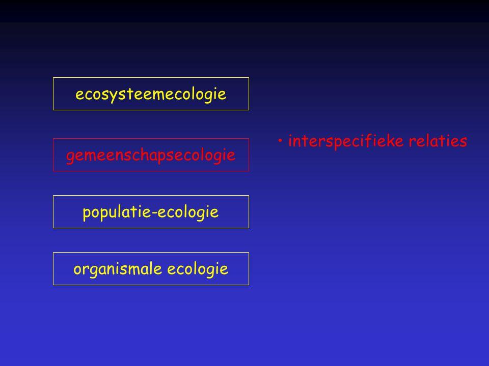 organismale ecologie populatie-ecologie gemeenschapsecologie ecosysteemecologie interspecifieke relaties