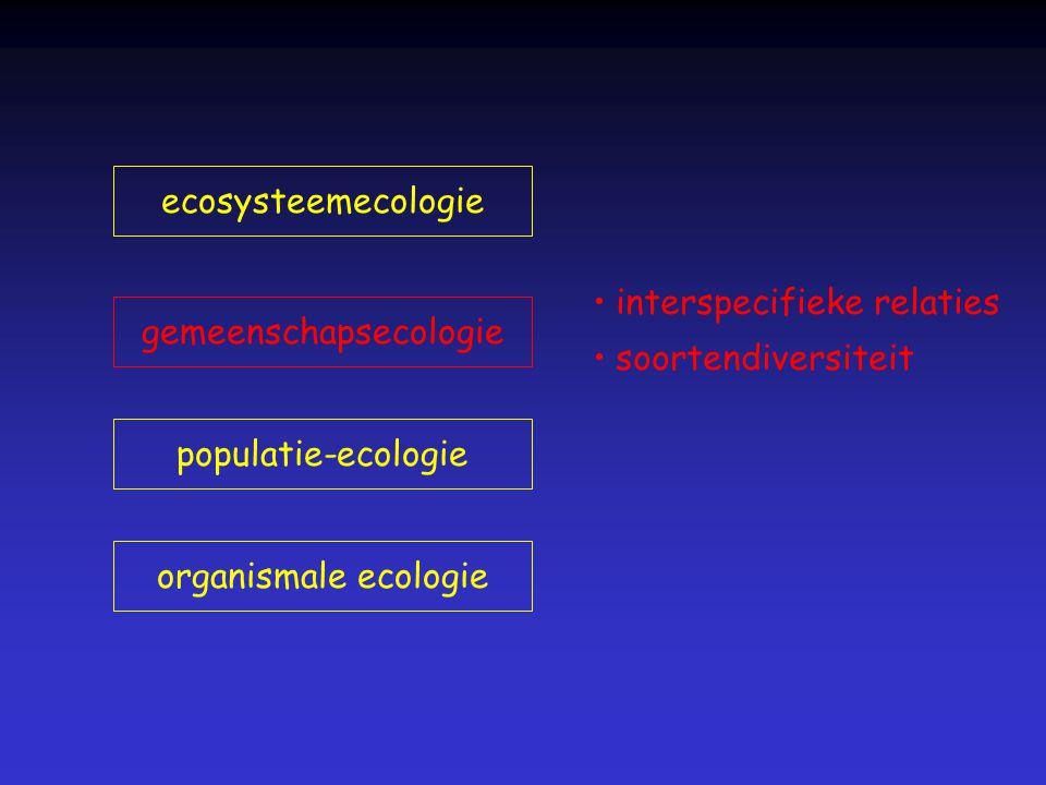 soortendiversiteit organismale ecologie populatie-ecologie gemeenschapsecologie ecosysteemecologie interspecifieke relaties