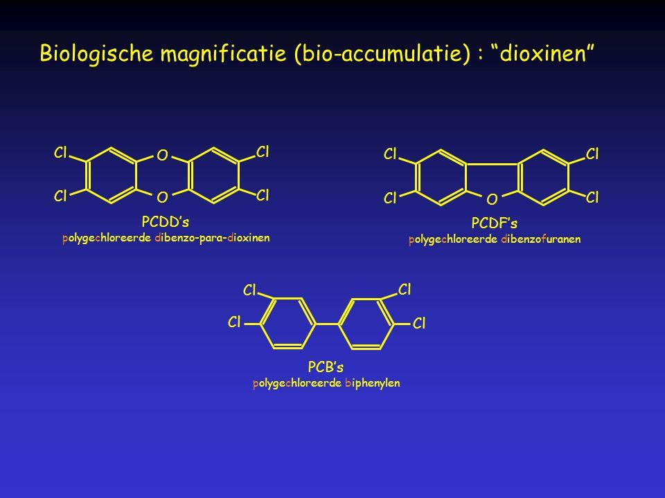 "Biologische magnificatie (bio-accumulatie) : ""dioxinen"" O O Cl PCDD's polygechloreerde dibenzo-para-dioxinen O Cl PCDF's polygechloreerde dibenzofuran"