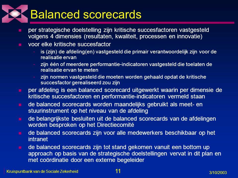11 3/10/2003 Kruispuntbank van de Sociale Zekerheid Balanced scorecards n per strategische doelstelling zijn kritische succesfactoren vastgesteld volg