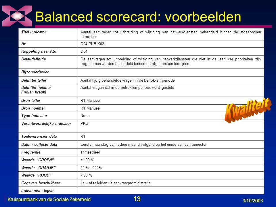 13 3/10/2003 Kruispuntbank van de Sociale Zekerheid Balanced scorecard: voorbeelden Titel indicatorAantal aanvragen tot uitbreiding of wijziging van netwerkdiensten behandeld binnen de afgesproken termijnen NrD04-PKB-K02 Koppeling naar KSFD04 DetaildefinitieDe aanvragen tot uitbreiding of wijziging van netwerkdiensten die niet in de jaarlijkse prioriteiten zijn opgenomen worden behandeld binnen de afgesproken termijnen Bijzonderheden Definitie tellerAantal tijdig behandelde vragen in de betrokken periode Definitie noemer (indien breuk) Aantal vragen dat in de betrokken periode werd gesteld Bron tellerR1 Manueel Bron noemerR1 Manueel Type indicatorNorm Verantwoordelijke indicatorPKB Toeleverancier dataR1 Datum collecte dataEerste maandag van iedere maand volgend op het einde van een trimester FrequentieTrimestrieel Waarde GROEN = 100 % Waarde ORANJE 90 % - 100% Waarde ROOD < 90 % Gegeven beschikbaarJa – af te leiden uit aanvraagadministratie Indien niet : tegen