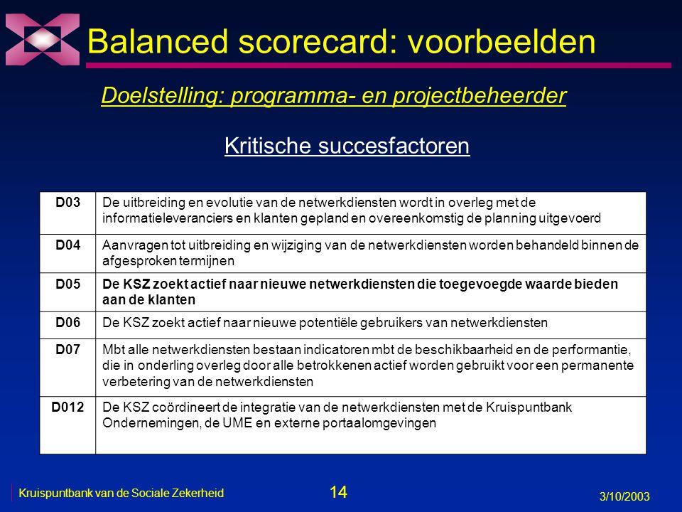 14 3/10/2003 Kruispuntbank van de Sociale Zekerheid Balanced scorecard: voorbeelden Doelstelling: programma- en projectbeheerder D03De uitbreiding en evolutie van de netwerkdiensten wordt in overleg met de informatieleveranciers en klanten gepland en overeenkomstig de planning uitgevoerd D04Aanvragen tot uitbreiding en wijziging van de netwerkdiensten worden behandeld binnen de afgesproken termijnen D05De KSZ zoekt actief naar nieuwe netwerkdiensten die toegevoegde waarde bieden aan de klanten D06De KSZ zoekt actief naar nieuwe potentiële gebruikers van netwerkdiensten D07Mbt alle netwerkdiensten bestaan indicatoren mbt de beschikbaarheid en de performantie, die in onderling overleg door alle betrokkenen actief worden gebruikt voor een permanente verbetering van de netwerkdiensten D012De KSZ coördineert de integratie van de netwerkdiensten met de Kruispuntbank Ondernemingen, de UME en externe portaalomgevingen Kritische succesfactoren