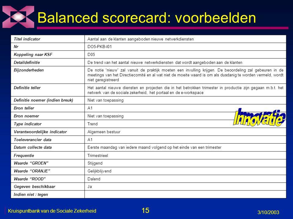 15 3/10/2003 Kruispuntbank van de Sociale Zekerheid Balanced scorecard: voorbeelden Titel indicatorAantal aan de klanten aangeboden nieuwe netwerkdien