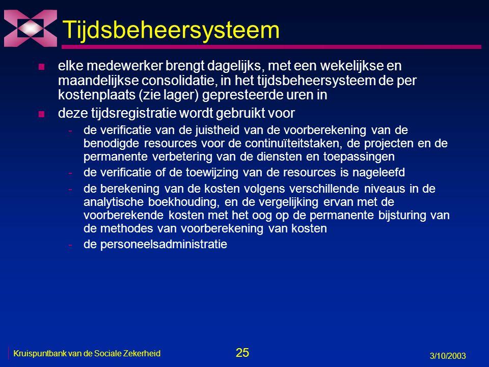 25 3/10/2003 Kruispuntbank van de Sociale Zekerheid Tijdsbeheersysteem n elke medewerker brengt dagelijks, met een wekelijkse en maandelijkse consolid