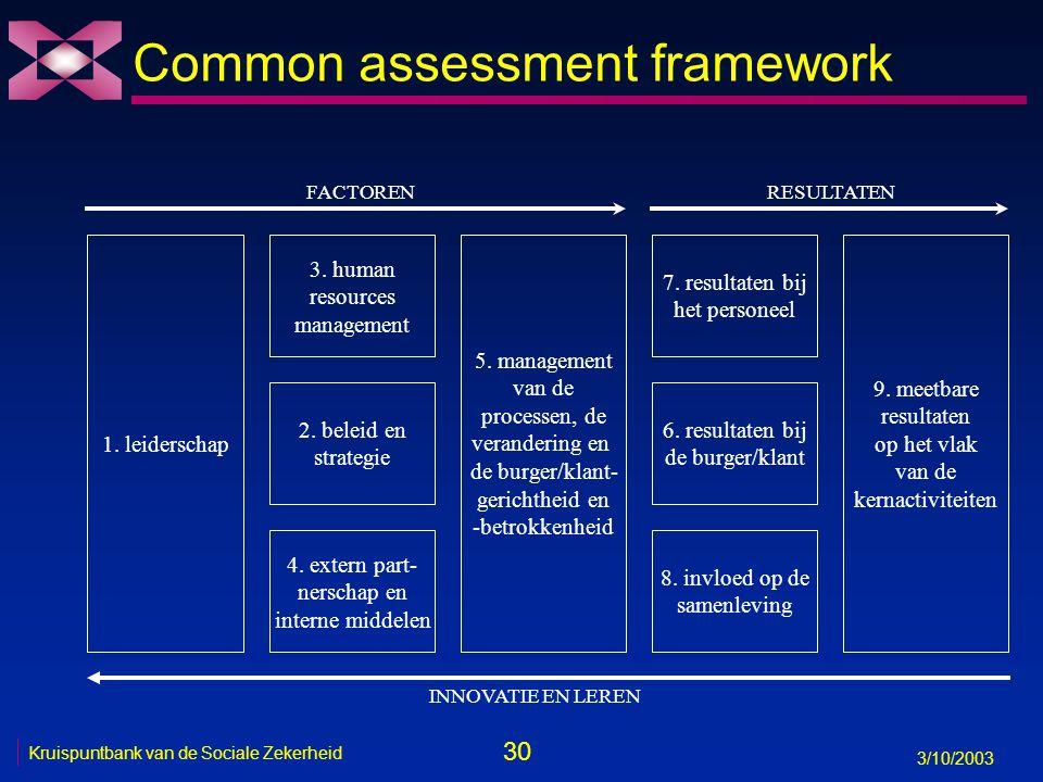 30 3/10/2003 Kruispuntbank van de Sociale Zekerheid Common assessment framework 1. leiderschap 5. management van de processen, de verandering en de bu
