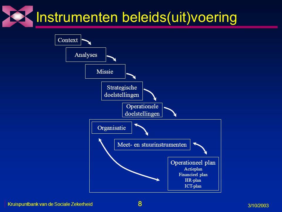 8 3/10/2003 Kruispuntbank van de Sociale Zekerheid Instrumenten beleids(uit)voering Analyses Strategische doelstellingen Operationele doelstellingen O