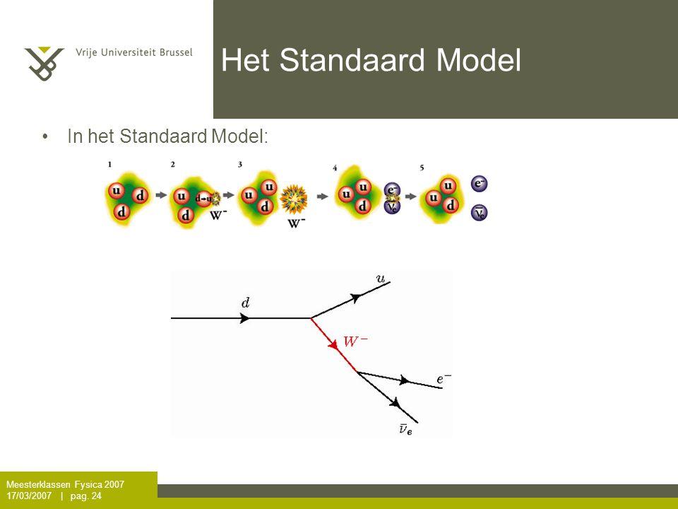 Meesterklassen Fysica 2007 17/03/2007   pag. 24 Het Standaard Model In het Standaard Model: