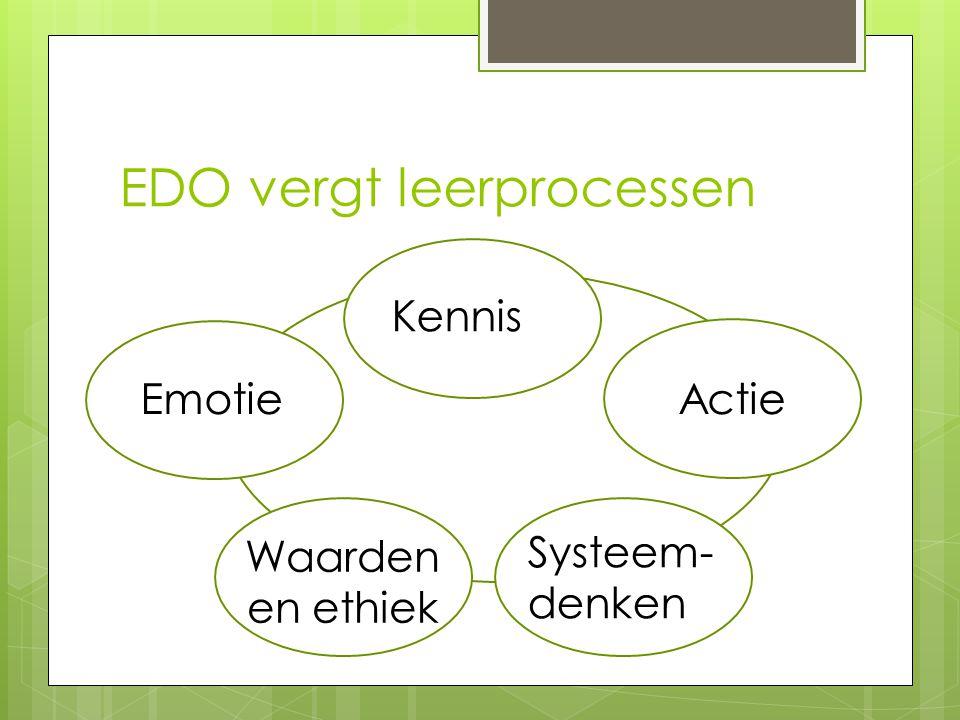 EDO vergt leerprocessen Kennis Actie Systeem- denken Waarden en ethiek Emotie