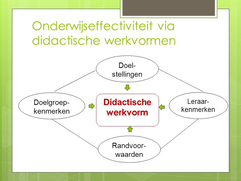 Doel- stellingen Doelgroep- kenmerken Leraar- kenmerken Randvoor- waarden Didactische werkvorm Onderwijseffectiviteit via didactische werkvormen