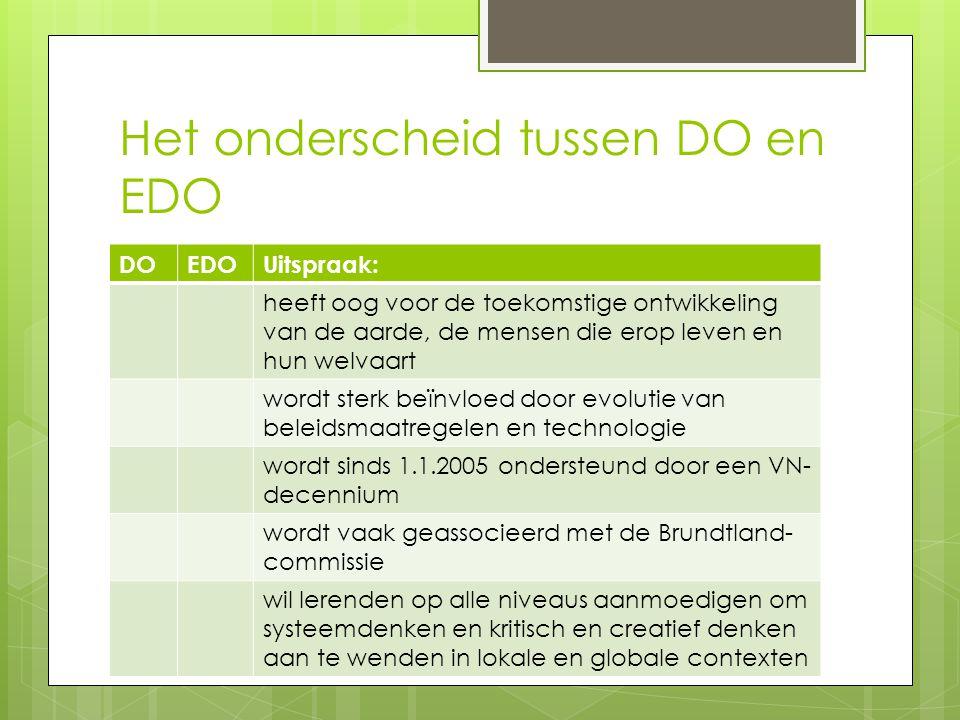 Het onderscheid tussen DO en EDO DOEDOUitspraak: heeft oog voor de toekomstige ontwikkeling van de aarde, de mensen die erop leven en hun welvaart wordt sterk beïnvloed door evolutie van beleidsmaatregelen en technologie wordt sinds 1.1.2005 ondersteund door een VN- decennium wordt vaak geassocieerd met de Brundtland- commissie wil lerenden op alle niveaus aanmoedigen om systeemdenken en kritisch en creatief denken aan te wenden in lokale en globale contexten