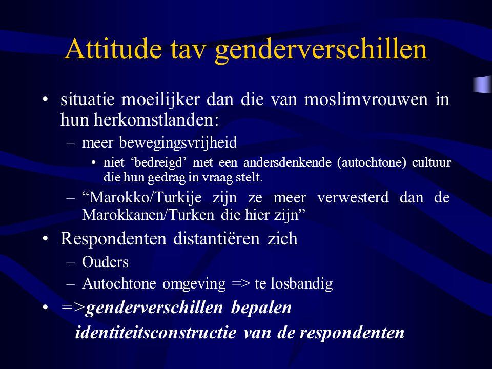Attitude tav genderverschillen situatie moeilijker dan die van moslimvrouwen in hun herkomstlanden: –meer bewegingsvrijheid niet 'bedreigd' met een andersdenkende (autochtone) cultuur die hun gedrag in vraag stelt.