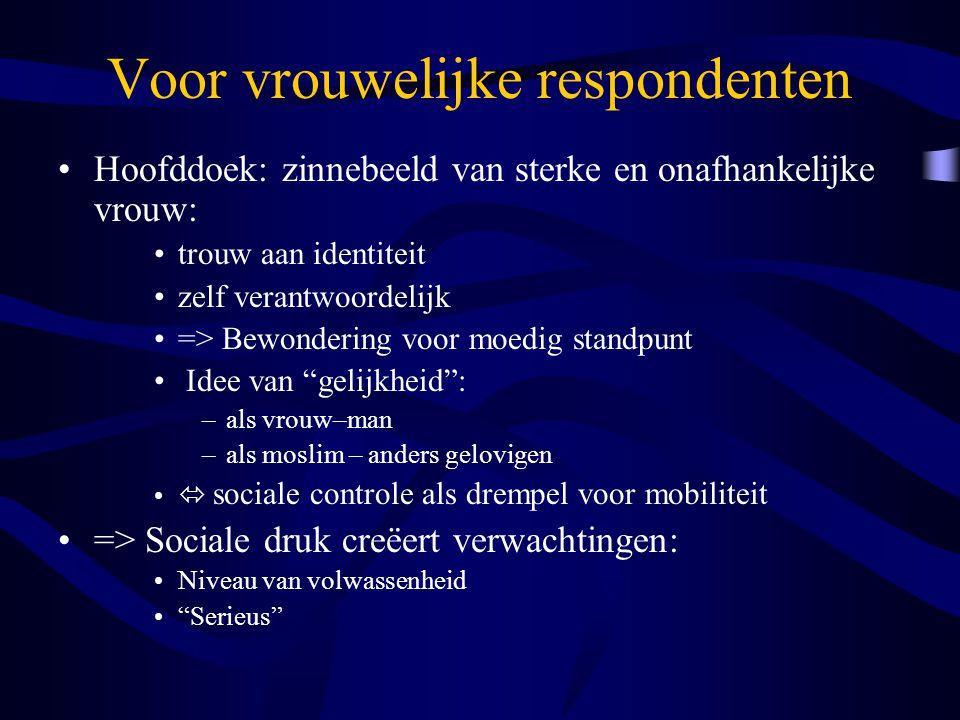 Voor vrouwelijke respondenten Hoofddoek: zinnebeeld van sterke en onafhankelijke vrouw: trouw aan identiteit zelf verantwoordelijk => Bewondering voor