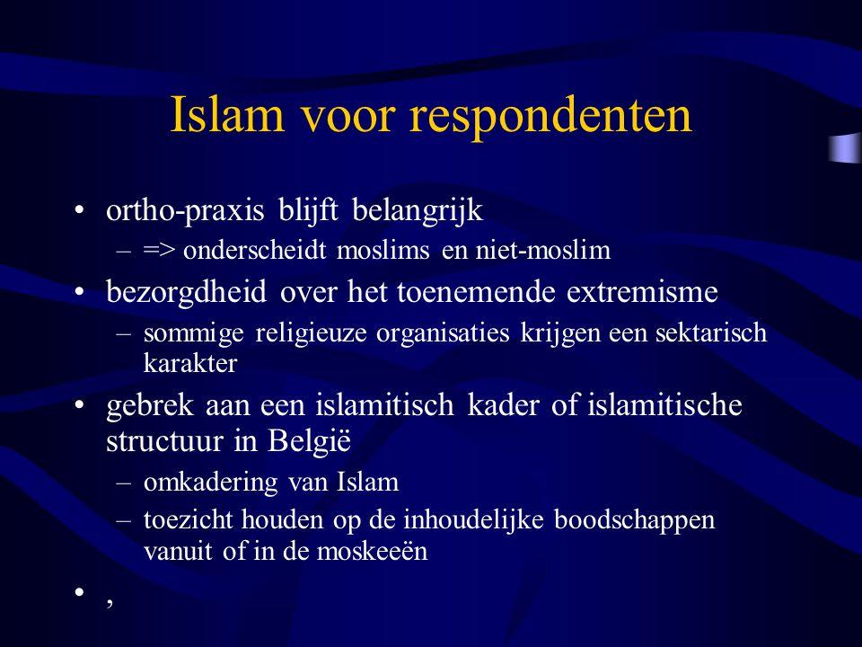 Islam voor respondenten ortho-praxis blijft belangrijk –=> onderscheidt moslims en niet-moslim bezorgdheid over het toenemende extremisme –sommige religieuze organisaties krijgen een sektarisch karakter gebrek aan een islamitisch kader of islamitische structuur in België –omkadering van Islam –toezicht houden op de inhoudelijke boodschappen vanuit of in de moskeeën,