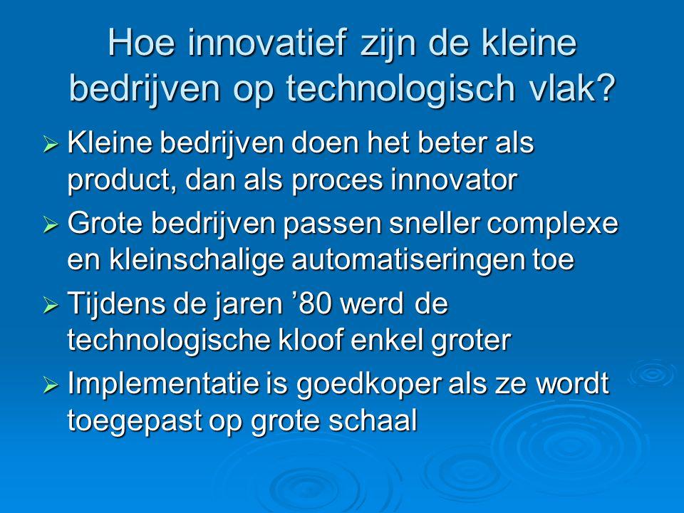Hoe innovatief zijn de kleine bedrijven op technologisch vlak.