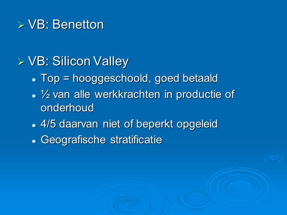  VB: Benetton  VB: Silicon Valley Top = hooggeschoold, goed betaald Top = hooggeschoold, goed betaald ½ van alle werkkrachten in productie of onderhoud ½ van alle werkkrachten in productie of onderhoud 4/5 daarvan niet of beperkt opgeleid 4/5 daarvan niet of beperkt opgeleid Geografische stratificatie Geografische stratificatie