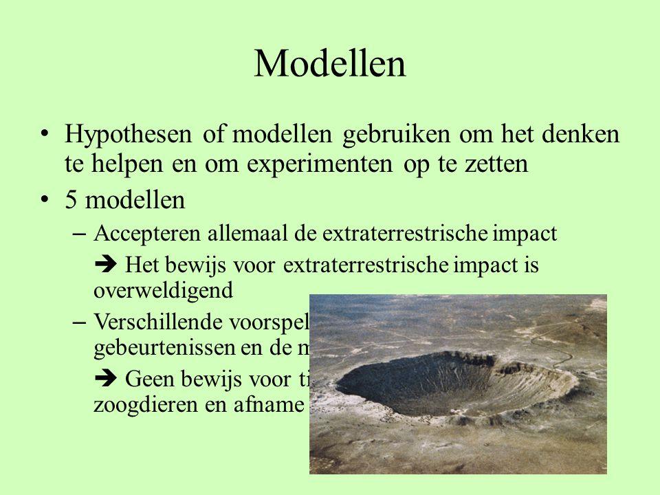 Modellen Hypothesen of modellen gebruiken om het denken te helpen en om experimenten op te zetten 5 modellen – Accepteren allemaal de extraterrestrisc