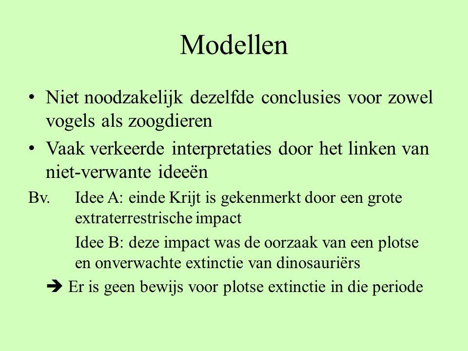 Modellen Niet noodzakelijk dezelfde conclusies voor zowel vogels als zoogdieren Vaak verkeerde interpretaties door het linken van niet-verwante ideeën
