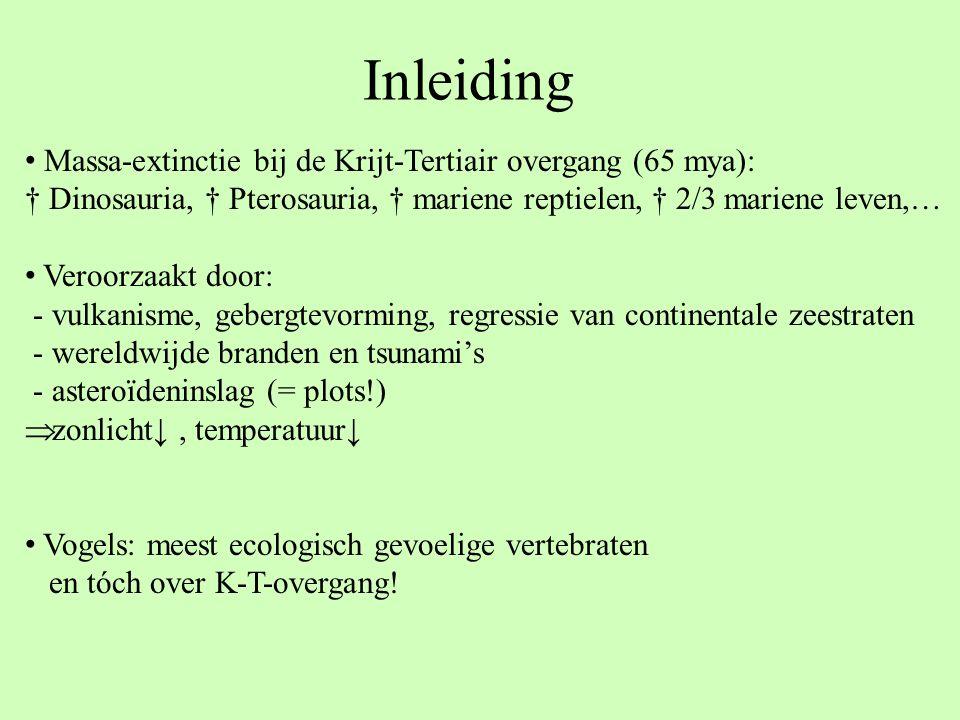 Inleiding Massa-extinctie bij de Krijt-Tertiair overgang (65 mya): † Dinosauria, † Pterosauria, † mariene reptielen, † 2/3 mariene leven,… Veroorzaakt